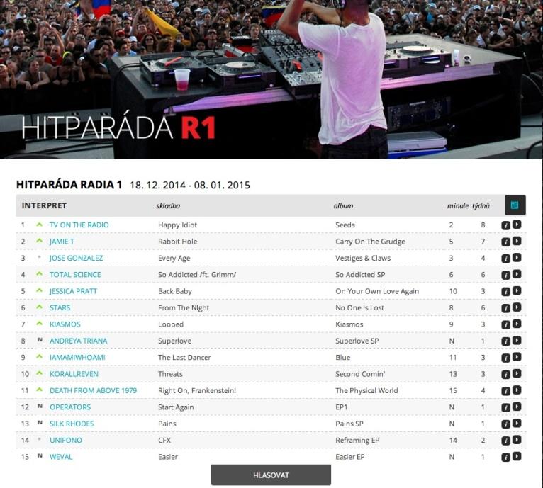 R1_HitParádaXmas2014